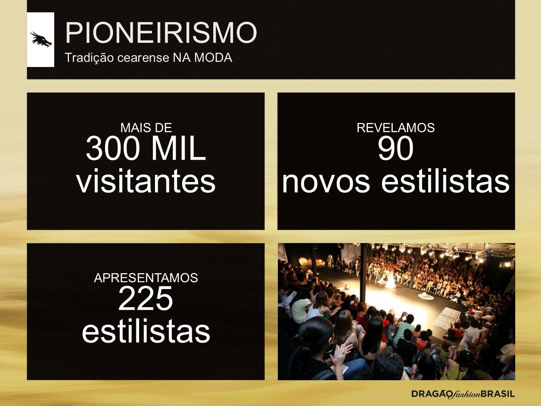 PIONEIRISMO Tradição cearense NA MODA MAIS DE 300 MIL visitantes APRESENTAMOS 225 estilistas REVELAMOS 90 novos estilistas
