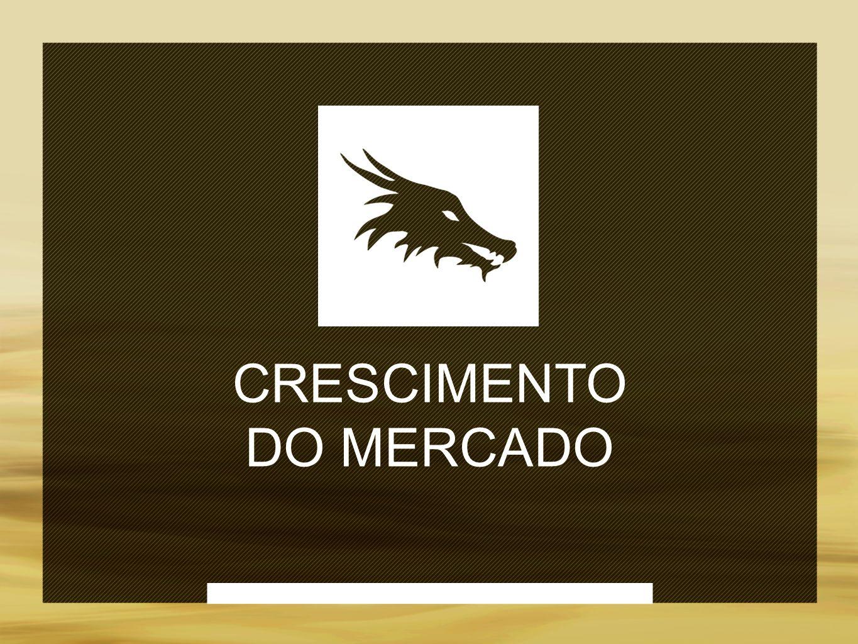 CRESCIMENTO DO MERCADO