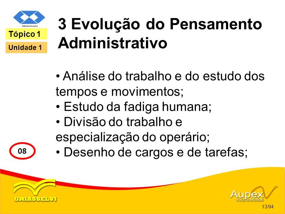 3 Evolução do Pensamento Administrativo Análise do trabalho e do estudo dos tempos e movimentos; Estudo da fadiga humana; Divisão do trabalho e especi
