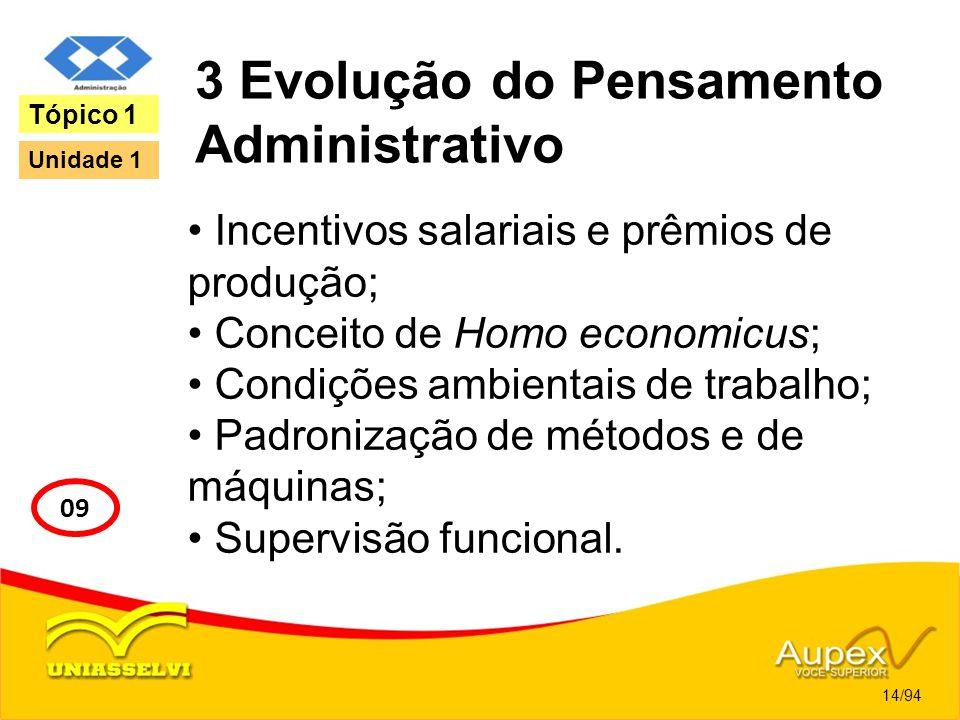 3 Evolução do Pensamento Administrativo Incentivos salariais e prêmios de produção; Conceito de Homo economicus; Condições ambientais de trabalho; Pad