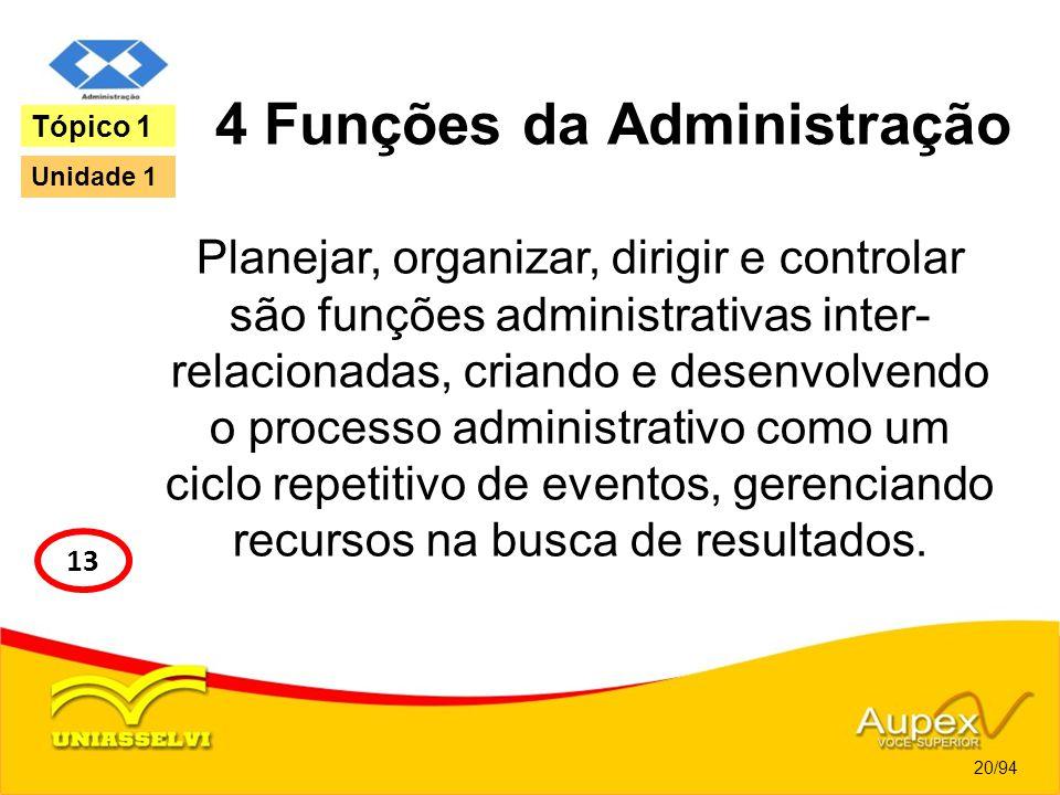 4 Funções da Administração Planejar, organizar, dirigir e controlar são funções administrativas inter- relacionadas, criando e desenvolvendo o process