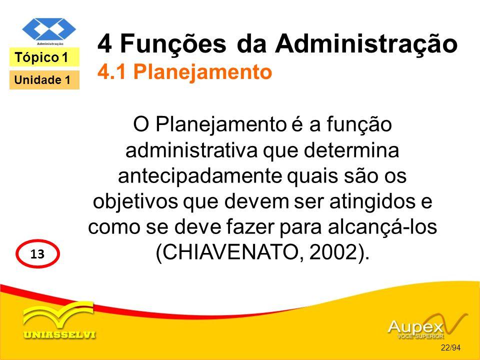 4 Funções da Administração 4.1 Planejamento O Planejamento é a função administrativa que determina antecipadamente quais são os objetivos que devem se