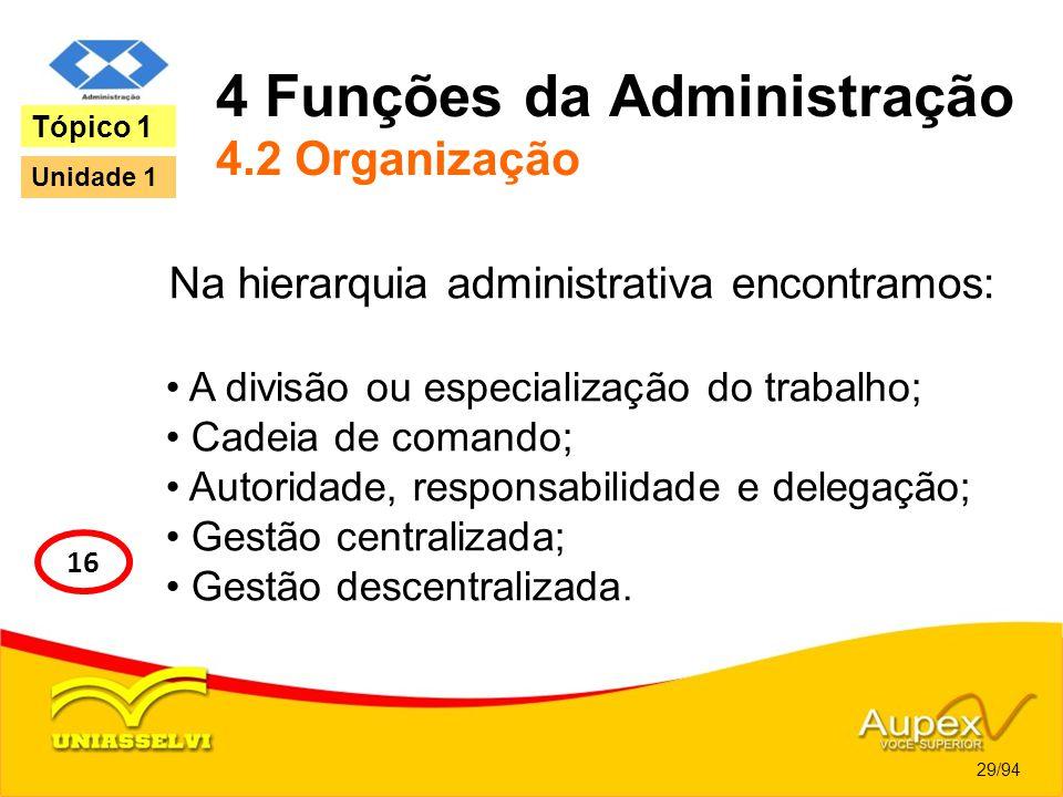 4 Funções da Administração 4.2 Organização Na hierarquia administrativa encontramos: A divisão ou especialização do trabalho; Cadeia de comando; Autor