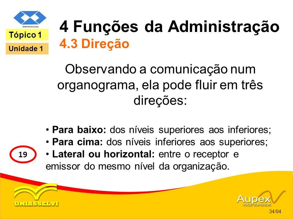 4 Funções da Administração 4.3 Direção Observando a comunicação num organograma, ela pode fluir em três direções: Para baixo: dos níveis superiores ao