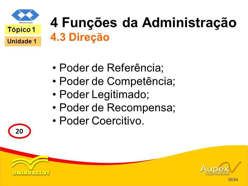 4 Funções da Administração 4.3 Direção Poder de Referência; Poder de Competência; Poder Legitimado; Poder de Recompensa; Poder Coercitivo. 36/94 Tópic