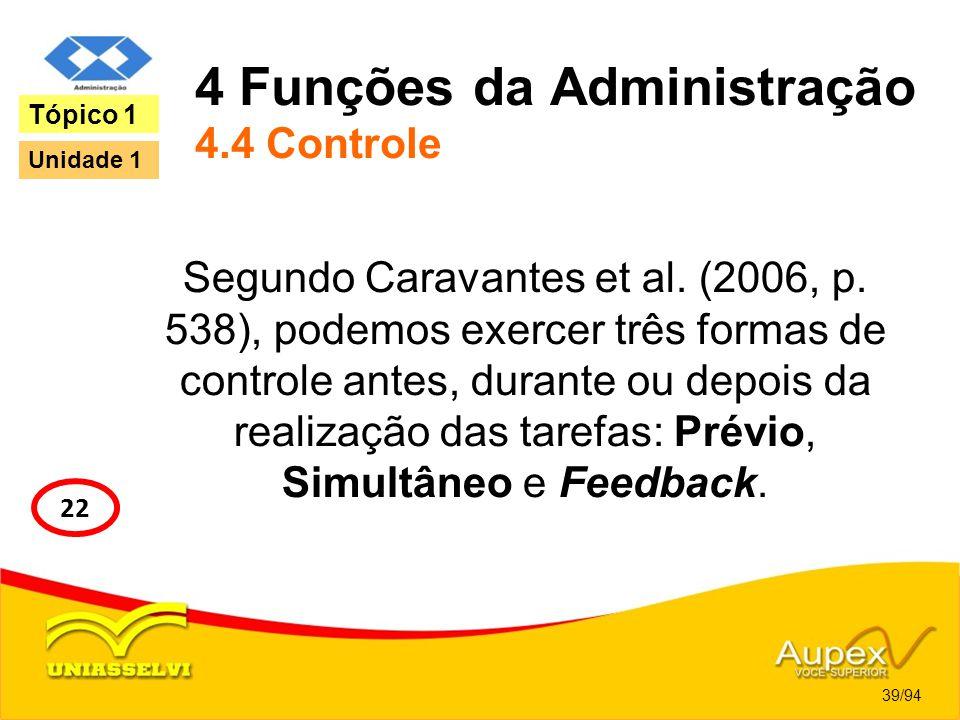4 Funções da Administração 4.4 Controle Segundo Caravantes et al. (2006, p. 538), podemos exercer três formas de controle antes, durante ou depois da