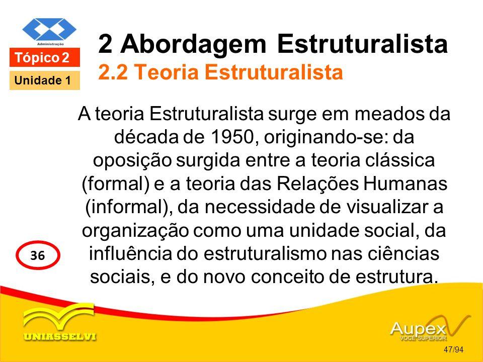 2 Abordagem Estruturalista 2.2 Teoria Estruturalista A teoria Estruturalista surge em meados da década de 1950, originando-se: da oposição surgida ent