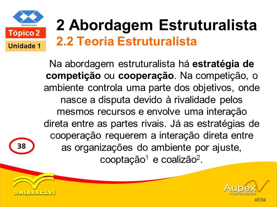 2 Abordagem Estruturalista 2.2 Teoria Estruturalista Na abordagem estruturalista há estratégia de competição ou cooperação. Na competição, o ambiente