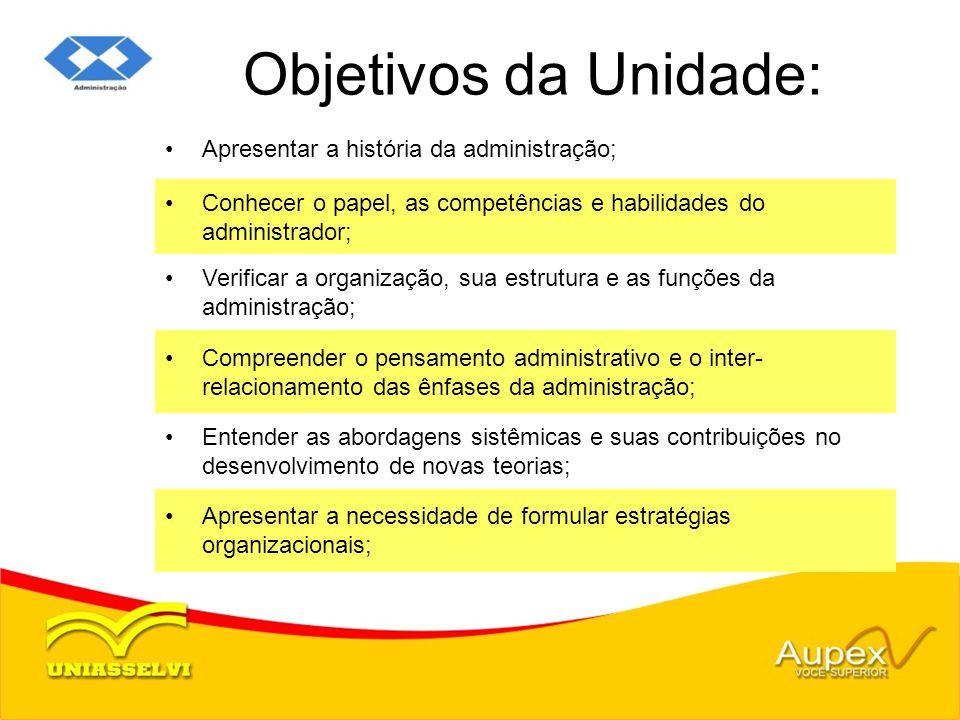 Objetivos da Unidade: Apresentar a história da administração; Conhecer o papel, as competências e habilidades do administrador; Verificar a organizaçã