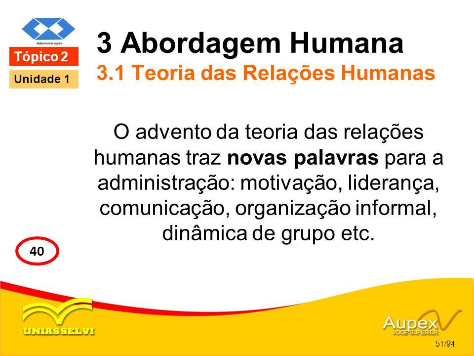 3 Abordagem Humana 3.1 Teoria das Relações Humanas O advento da teoria das relações humanas traz novas palavras para a administração: motivação, lider