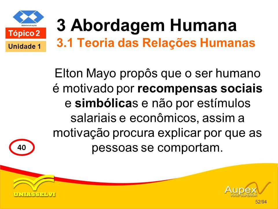 3 Abordagem Humana 3.1 Teoria das Relações Humanas Elton Mayo propôs que o ser humano é motivado por recompensas sociais e simbólicas e não por estímu