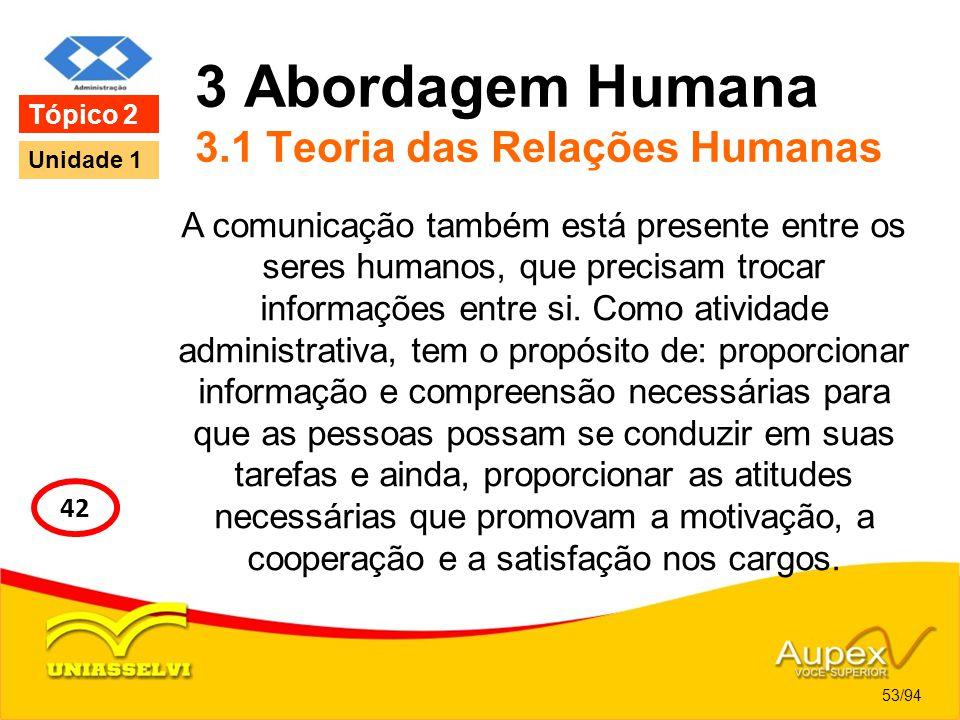 3 Abordagem Humana 3.1 Teoria das Relações Humanas A comunicação também está presente entre os seres humanos, que precisam trocar informações entre si