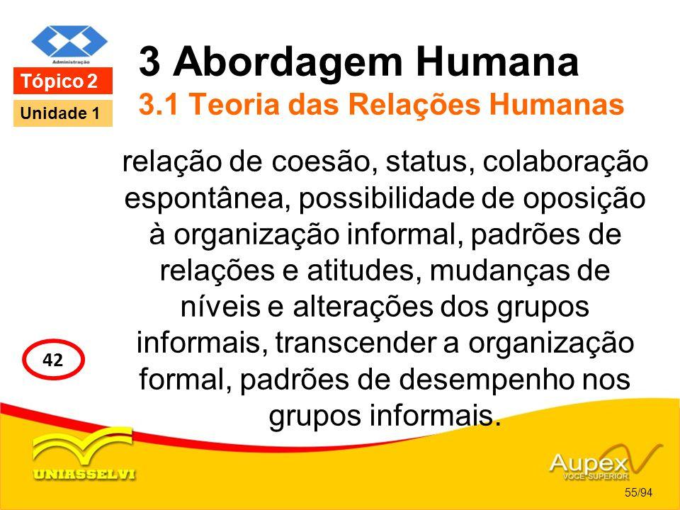 3 Abordagem Humana 3.1 Teoria das Relações Humanas relação de coesão, status, colaboração espontânea, possibilidade de oposição à organização informal