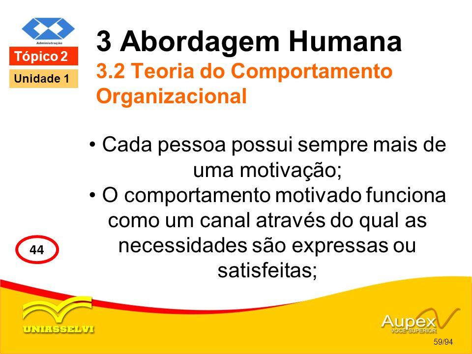 3 Abordagem Humana 3.2 Teoria do Comportamento Organizacional Cada pessoa possui sempre mais de uma motivação; O comportamento motivado funciona como