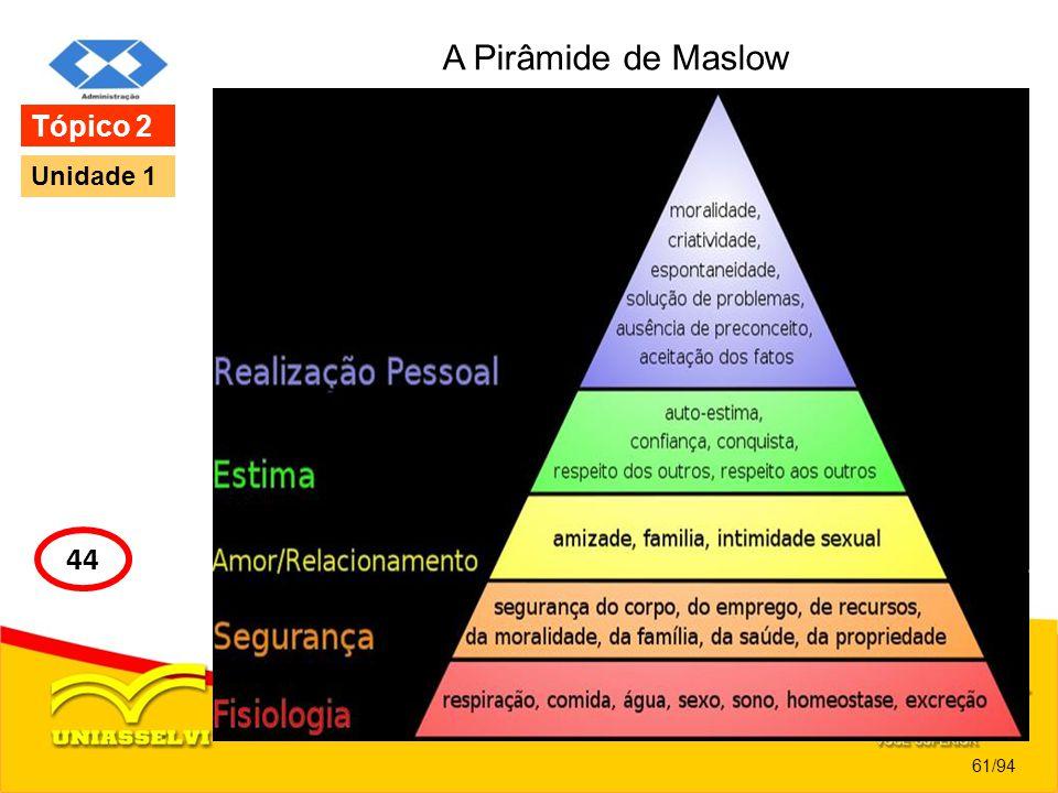 A Pirâmide de Maslow 61/94 Tópico 2 44 Unidade 1