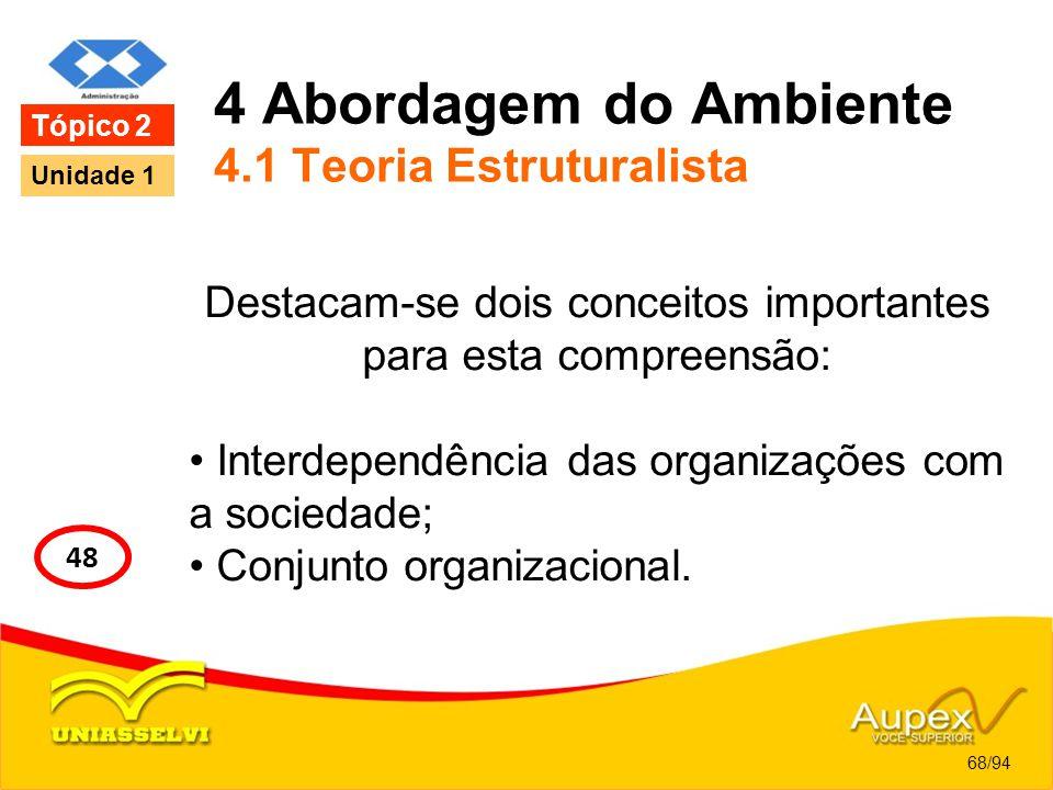 4 Abordagem do Ambiente 4.1 Teoria Estruturalista Destacam-se dois conceitos importantes para esta compreensão: Interdependência das organizações com