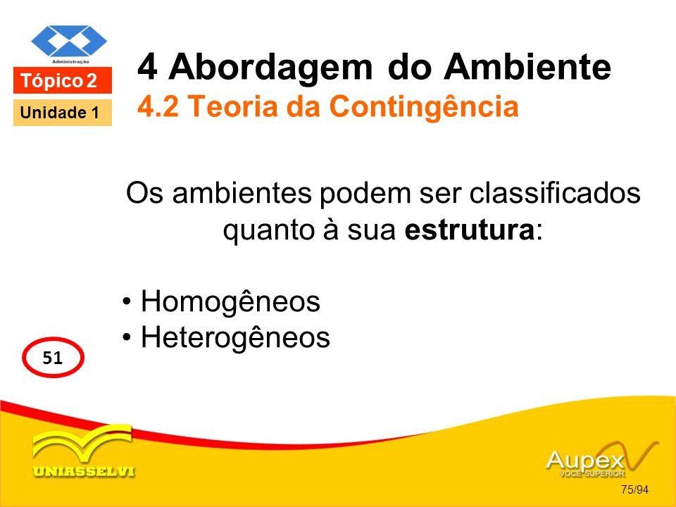 4 Abordagem do Ambiente 4.2 Teoria da Contingência Os ambientes podem ser classificados quanto à sua estrutura: Homogêneos Heterogêneos 75/94 Tópico 2