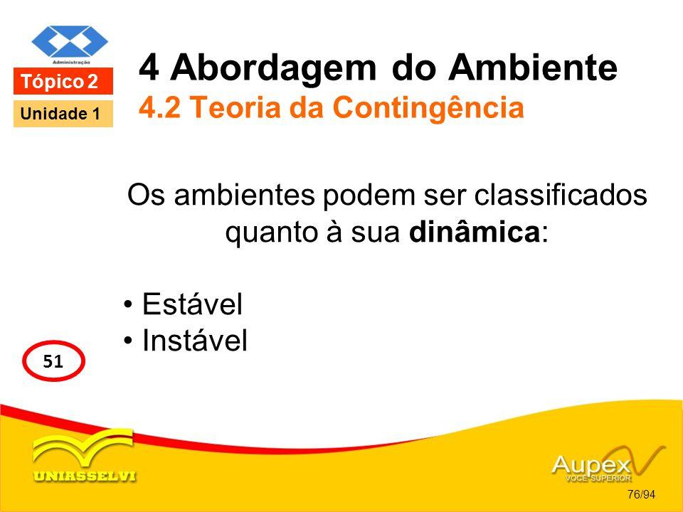 4 Abordagem do Ambiente 4.2 Teoria da Contingência Os ambientes podem ser classificados quanto à sua dinâmica: Estável Instável 76/94 Tópico 2 51 Unid