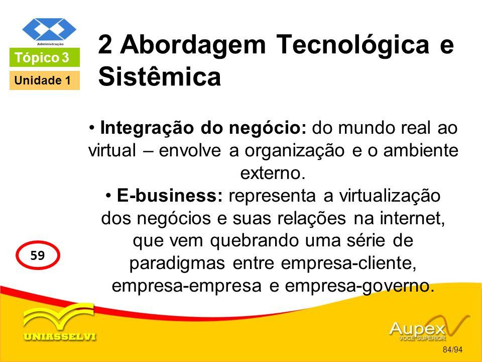 2 Abordagem Tecnológica e Sistêmica Integração do negócio: do mundo real ao virtual – envolve a organização e o ambiente externo. E-business: represen