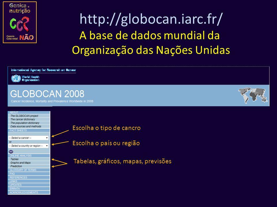 http://globocan.iarc.fr/ A base de dados mundial da Organização das Nações Unidas Escolha o tipo de cancro Escolha o país ou região Tabelas, gráficos,