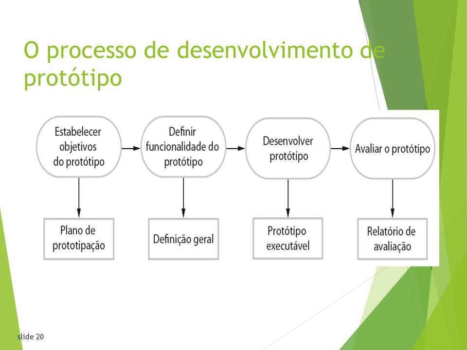 slide 20 O processo de desenvolvimento de protótipo20 Chapter 2 Software ProcessesChapter 2 Software Processes