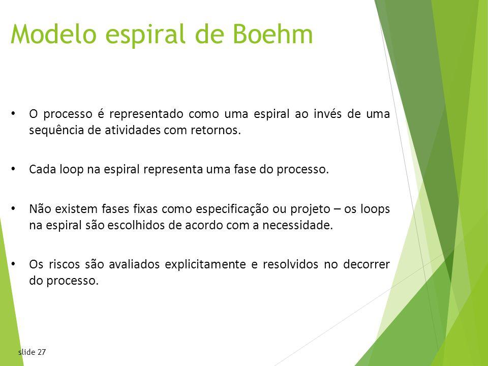 slide 27 Modelo espiral de Boehm O processo é representado como uma espiral ao invés de uma sequência de atividades com retornos.