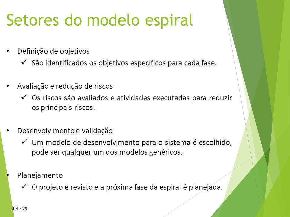 slide 29 Setores do modelo espiral Definição de objetivos São identificados os objetivos específicos para cada fase.