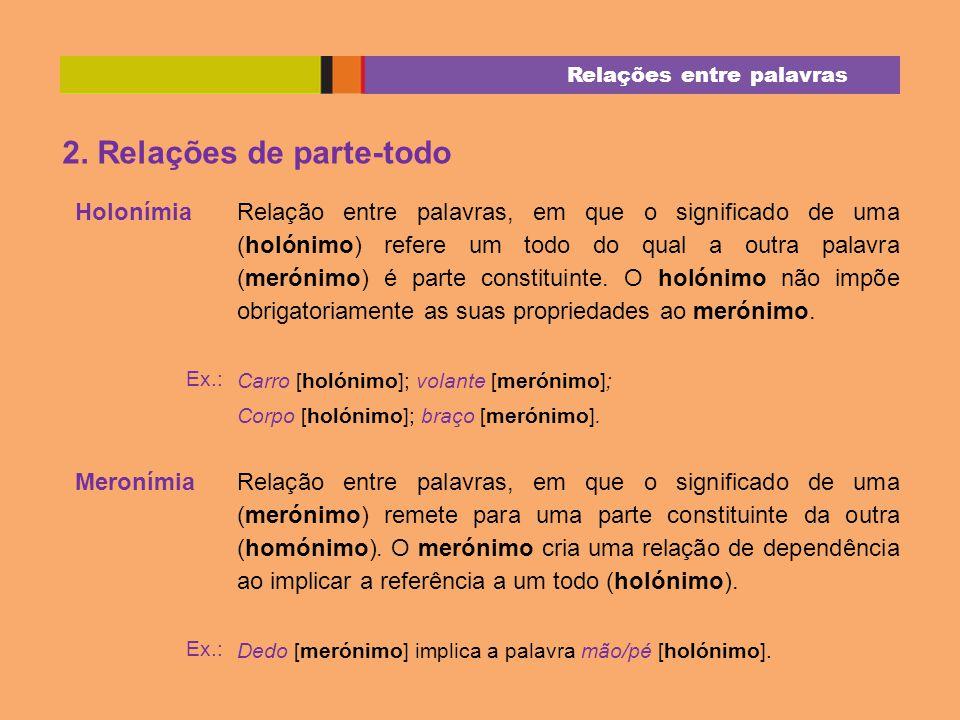 2. Relações de parte-todo Holonímia Relação entre palavras, em que o significado de uma (holónimo) refere um todo do qual a outra palavra (merónimo) é