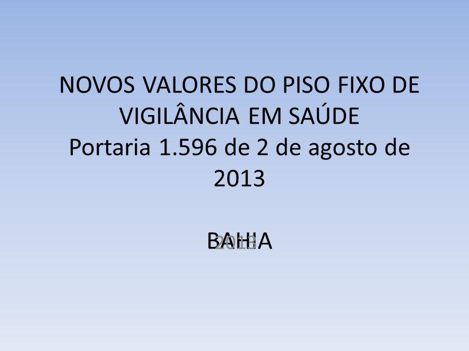 NOVOS VALORES DO PISO FIXO DE VIGILÂNCIA EM SAÚDE Portaria 1.596 de 2 de agosto de 2013 BAHIA 2013