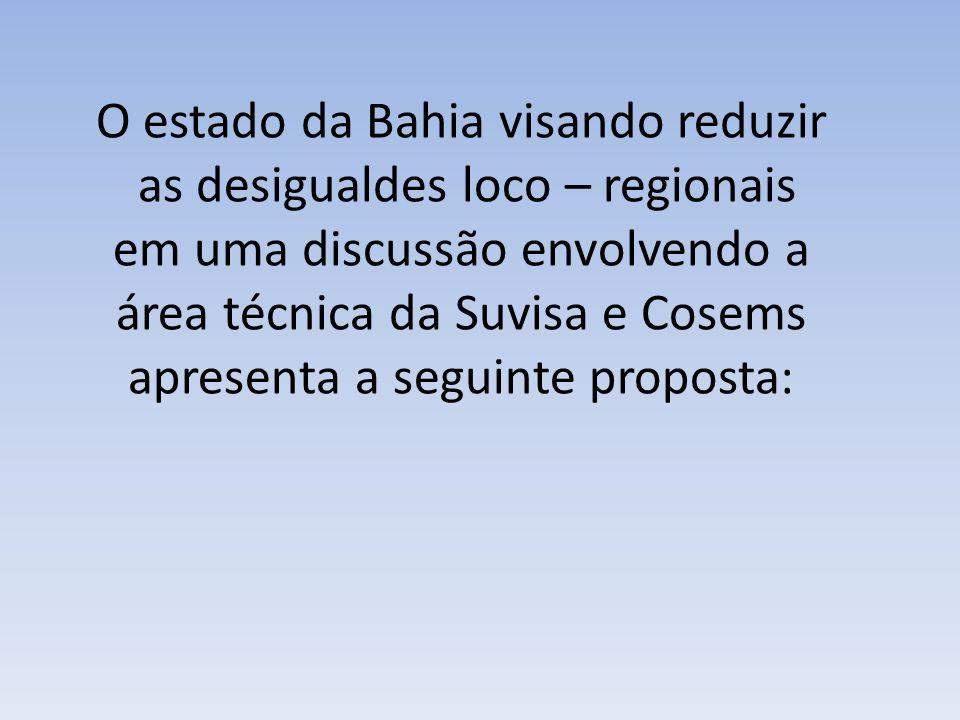 O estado da Bahia visando reduzir as desigualdes loco – regionais em uma discussão envolvendo a área técnica da Suvisa e Cosems apresenta a seguinte p
