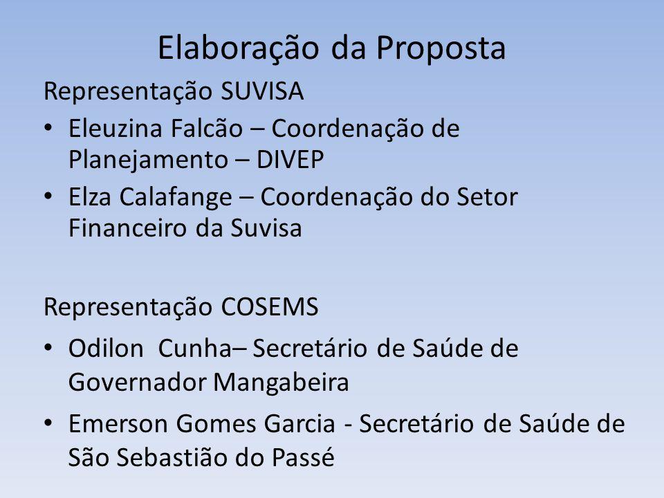 Elaboração da Proposta Representação SUVISA Eleuzina Falcão – Coordenação de Planejamento – DIVEP Elza Calafange – Coordenação do Setor Financeiro da