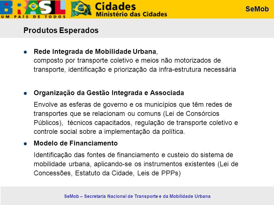 SeMob SeMob – Secretaria Nacional de Transporte e da Mobilidade Urbana Produtos Esperados Rede Integrada de Mobilidade Urbana, composto portransporte