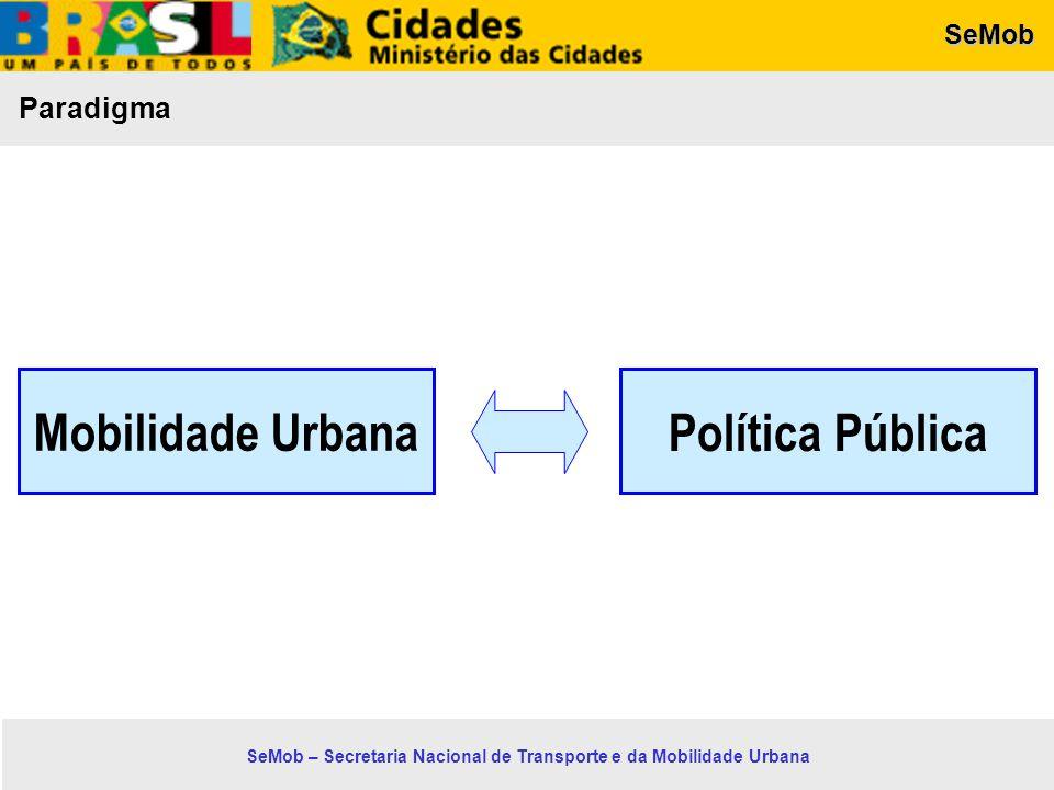 SeMob SeMob – Secretaria Nacional de Transporte e da Mobilidade Urbana Política Pública Mobilidade Urbana Paradigma
