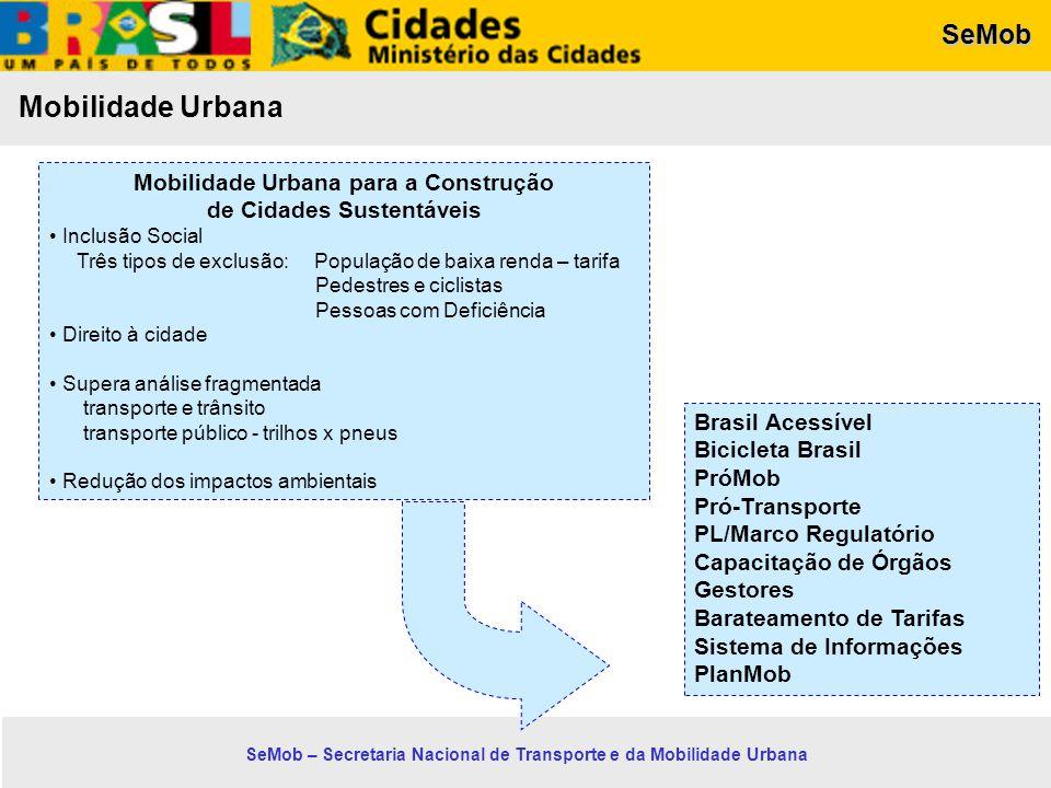 SeMob SeMob – Secretaria Nacional de Transporte e da Mobilidade Urbana Mobilidade Urbana Brasil Acessível Bicicleta Brasil PróMob Pró-Transporte PL/Ma