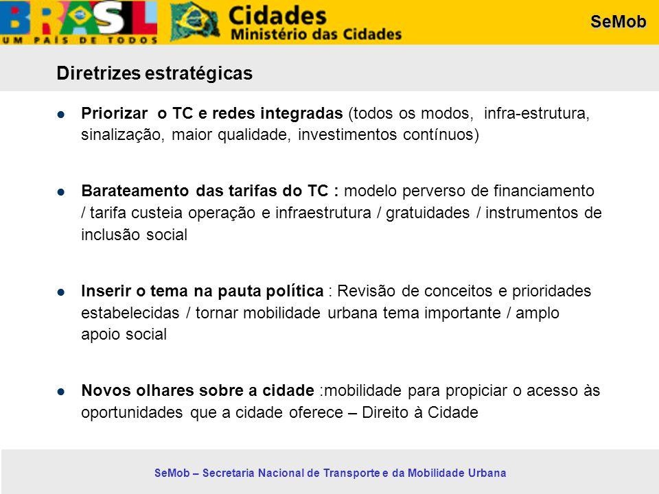 SeMob SeMob – Secretaria Nacional de Transporte e da Mobilidade Urbana Diretrizes estratégicas Priorizar o TC e redes integradas (todos os modos, infr