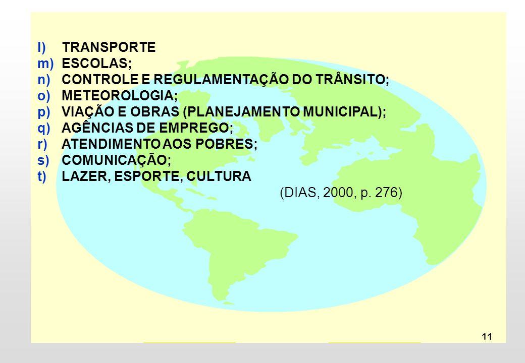 11 l)TRANSPORTE m)ESCOLAS; n)CONTROLE E REGULAMENTAÇÃO DO TRÂNSITO; o)METEOROLOGIA; p)VIAÇÃO E OBRAS (PLANEJAMENTO MUNICIPAL); q)AGÊNCIAS DE EMPREGO;