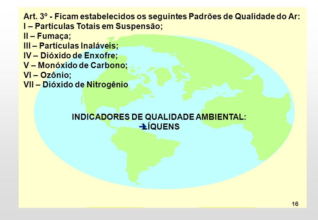 16 Art. 3º - Ficam estabelecidos os seguintes Padrões de Qualidade do Ar: I – Partículas Totais em Suspensão; II – Fumaça; III – Partículas Inaláveis;