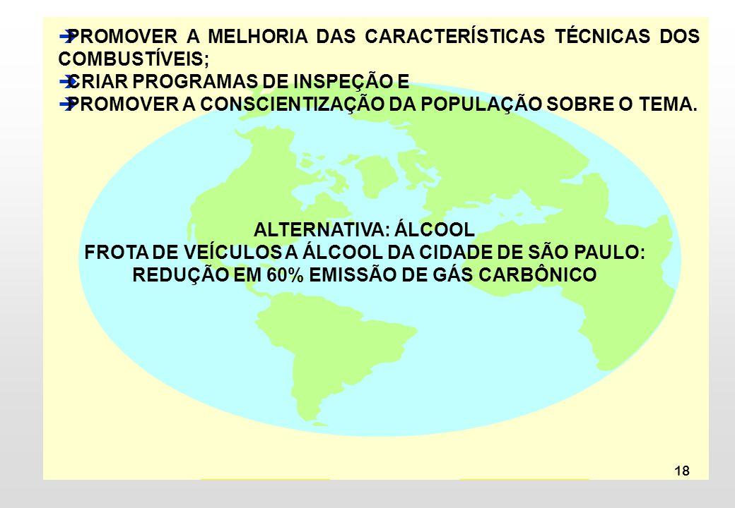 18 PROMOVER A MELHORIA DAS CARACTERÍSTICAS TÉCNICAS DOS COMBUSTÍVEIS; CRIAR PROGRAMAS DE INSPEÇÃO E PROMOVER A CONSCIENTIZAÇÃO DA POPULAÇÃO SOBRE O TE