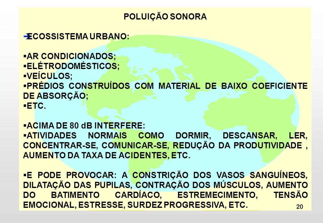 20 POLUIÇÃO SONORA ECOSSISTEMA URBANO: AR CONDICIONADOS; ELÉTRODOMÉSTICOS; VEÍCULOS; PRÉDIOS CONSTRUÍDOS COM MATERIAL DE BAIXO COEFICIENTE DE ABSORÇÃO; ETC.