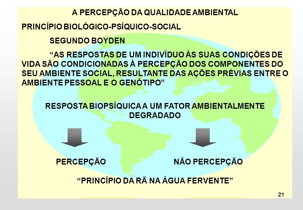 21 A PERCEPÇÃO DA QUALIDADE AMBIENTAL PRINCÍPIO BIOLÓGICO-PSÍQUICO-SOCIAL SEGUNDO BOYDEN AS RESPOSTAS DE UM INDIVÍDUO ÀS SUAS CONDIÇÕES DE VIDA SÃO CONDICIONADAS À PERCEPÇÃO DOS COMPONENTES DO SEU AMBIENTE SOCIAL, RESULTANTE DAS AÇÕES PRÉVIAS ENTRE O AMBIENTE PESSOAL E O GENÓTIPO RESPOSTA BIOPSÍQUICA A UM FATOR AMBIENTALMENTE DEGRADADO PERCEPÇÃO NÃO PERCEPÇÃO PRINCÍPIO DA RÃ NA ÁGUA FERVENTE