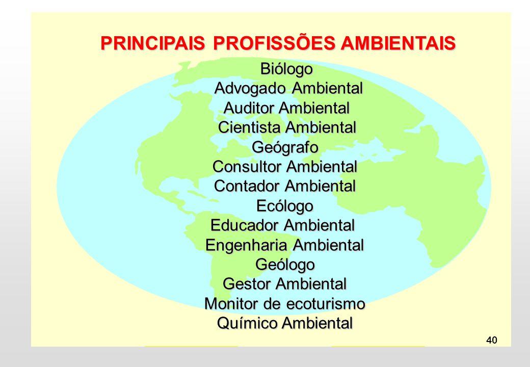 40 PRINCIPAIS PROFISSÕES AMBIENTAIS Biólogo Biólogo Advogado Ambiental Advogado Ambiental Auditor Ambiental Auditor Ambiental Cientista Ambiental Cien