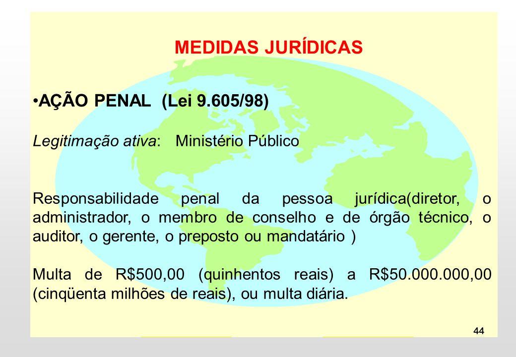 44 MEDIDAS JURÍDICAS AÇÃO PENAL (Lei 9.605/98) Legitimação ativa: Ministério Público Responsabilidade penal da pessoa jurídica(diretor, o administrado