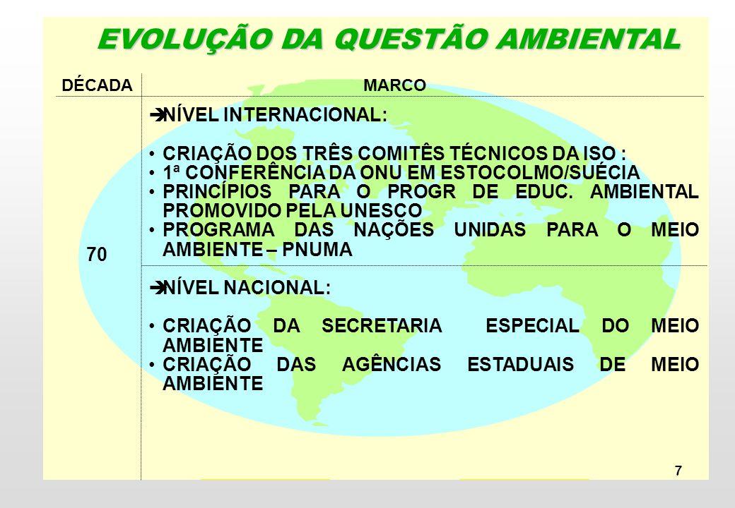38 PRINCIPAIS LEIS AMBIENTAIS 4) POLÍTICA NACIONAL DO MEIO AMBIENTE (Lei 6.938, de 17/01/1981) A mais importante lei ambiental.