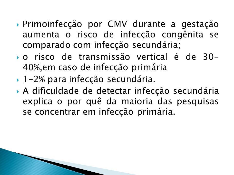Primoinfecção por CMV durante a gestação aumenta o risco de infecção congênita se comparado com infecção secundária; o risco de transmissão vertical é de 30- 40%,em caso de infecção primária 1-2% para infecção secundária.