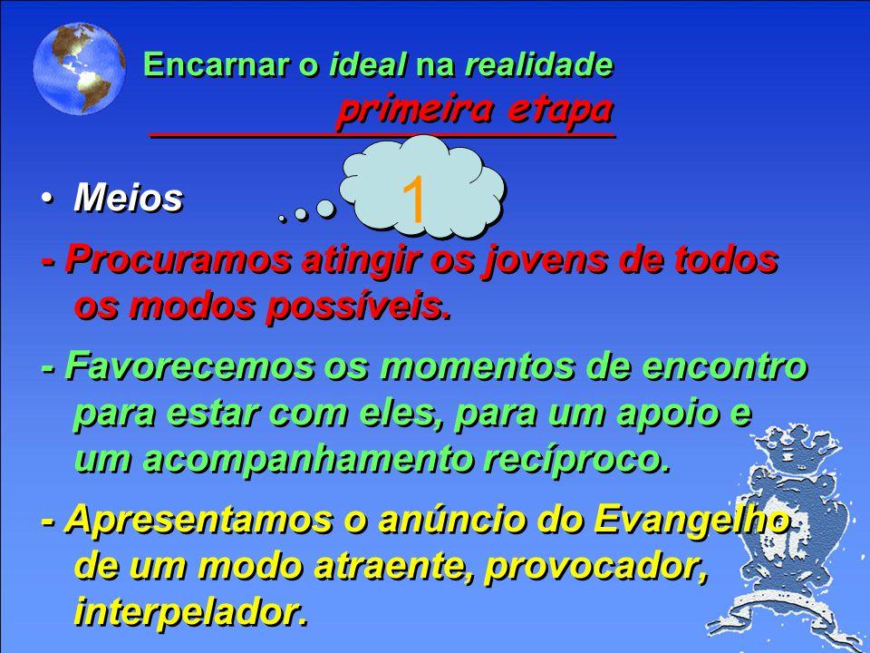 Ponto de partida: A ignorância ou conhecimento parcial da pessoa de Jesus Cristo. Ponto de chegada: A adesão pessoal a Jesus Cristo e ao seu Evangelho