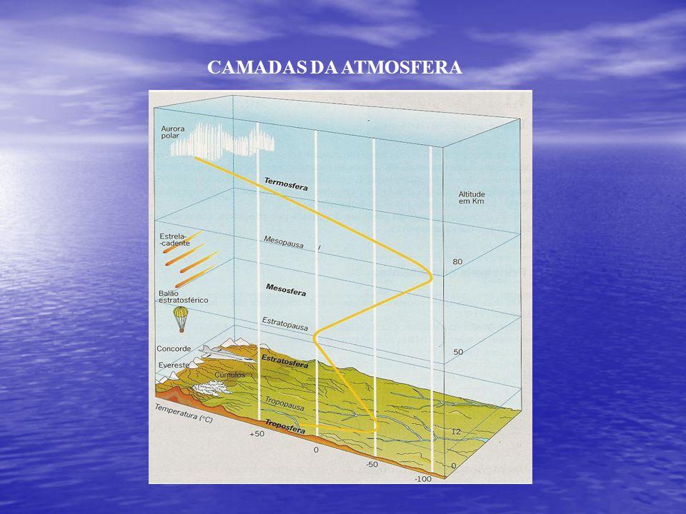 O ar é uma mistura de gases.Sem o ar e o oxigénio, a maioria dos seres vivos não existiam.