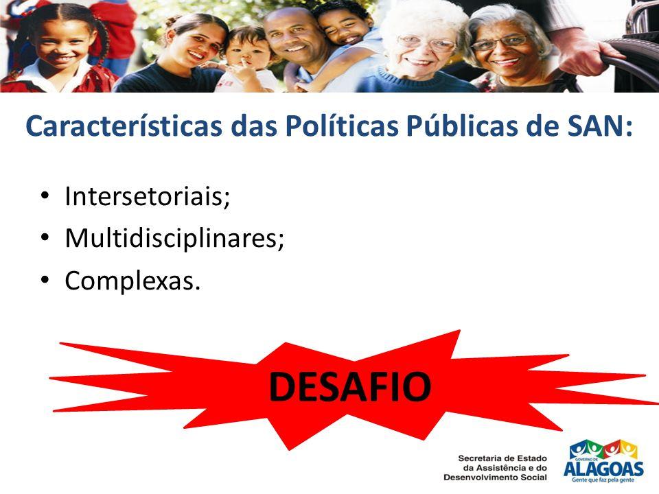 Características das Políticas Públicas de SAN: Intersetoriais; Multidisciplinares; Complexas.