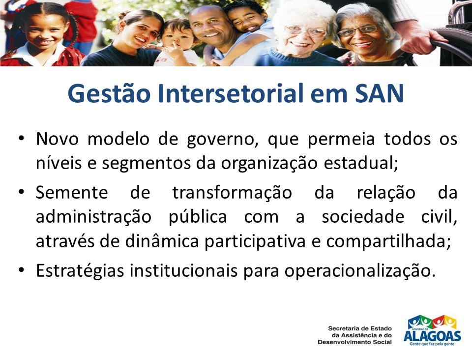 Gestão Intersetorial em SAN Novo modelo de governo, que permeia todos os níveis e segmentos da organização estadual; Semente de transformação da relaç