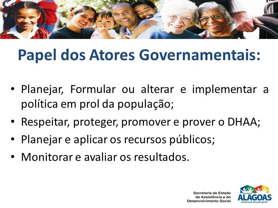 Papel dos Atores Governamentais: Planejar, Formular ou alterar e implementar a política em prol da população; Respeitar, proteger, promover e prover o