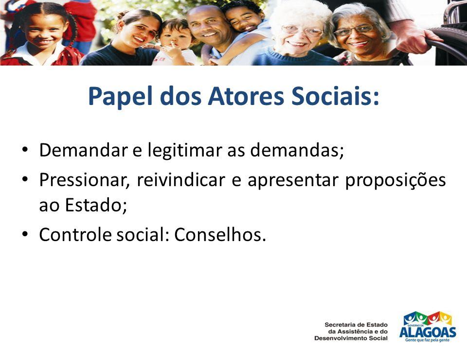 Papel dos Atores Sociais: Demandar e legitimar as demandas; Pressionar, reivindicar e apresentar proposições ao Estado; Controle social: Conselhos.